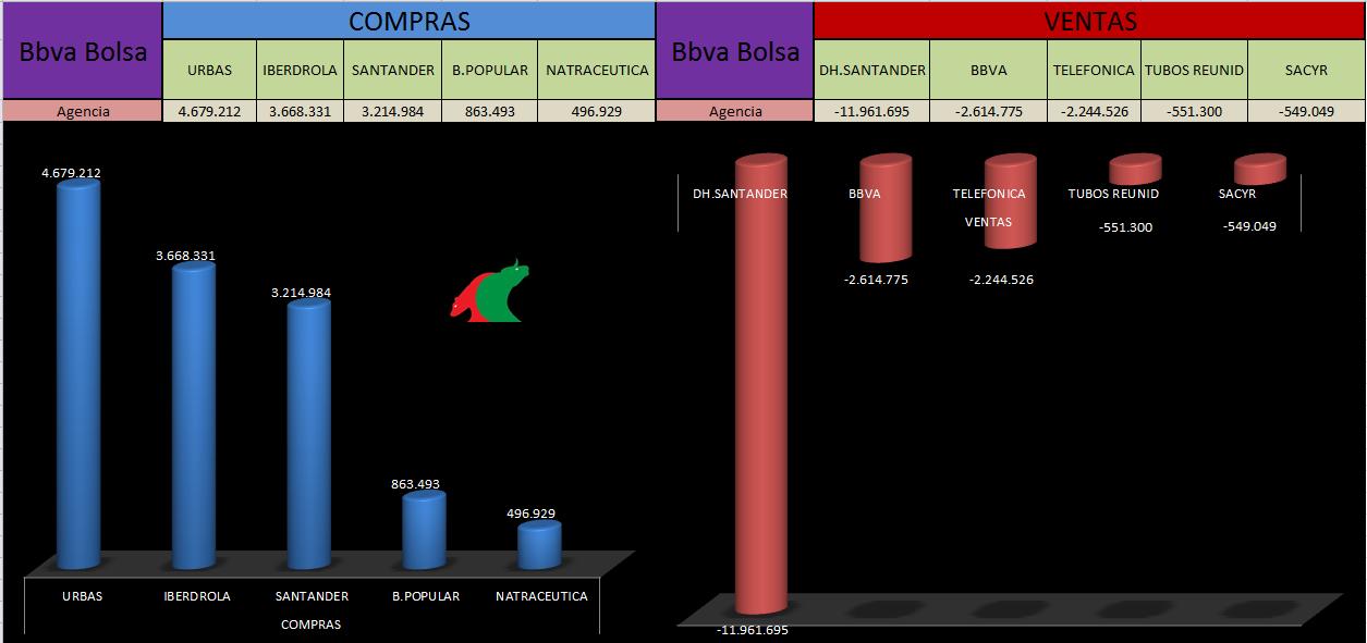 Bbva trader forex