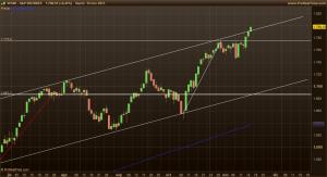 S&P 500 18-11-13