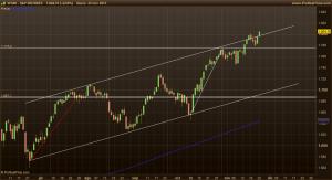 S&P 500 25-11-13