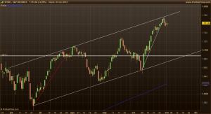 S&P 500 4-11-13