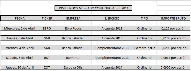Calendario Di Borsa.Calendario Economico 1 Settimana Di Aprile Traders