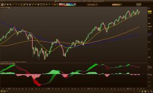 Captura de pantalla 2014 04 23 a las 10.13.02 300x182 BME, Deutsche Borse e Icap. Buscando momento operativo.