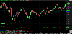 i.energy 300x145 Gráfico sectorial eur & usa con sectores oil&gas y Energy