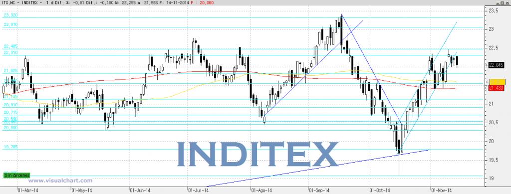 ITX 17-11-14