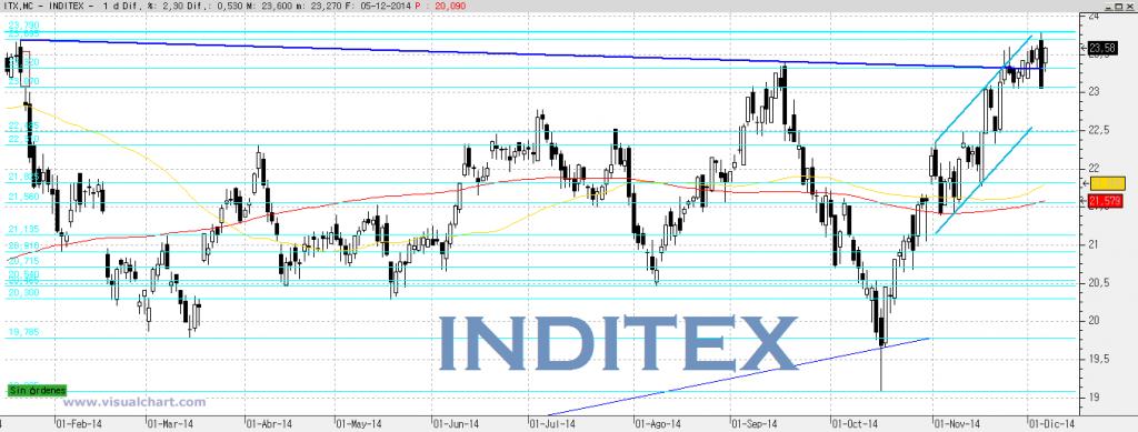 ITX 8-12-14