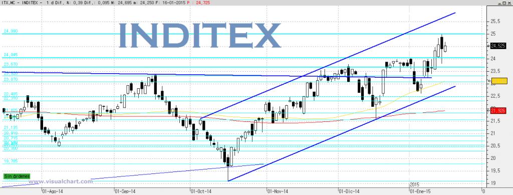 ITX 19-1-15