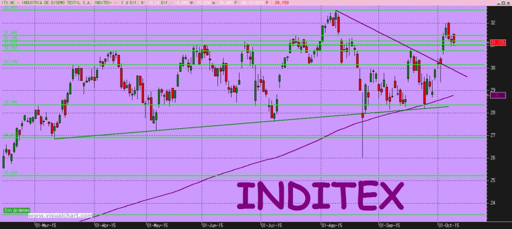ITX 12-10-15