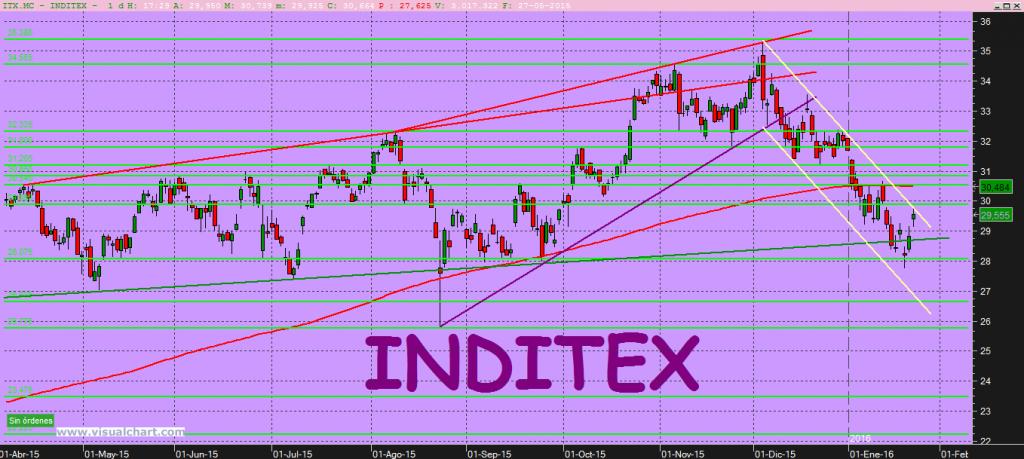 ITX 25-1-16