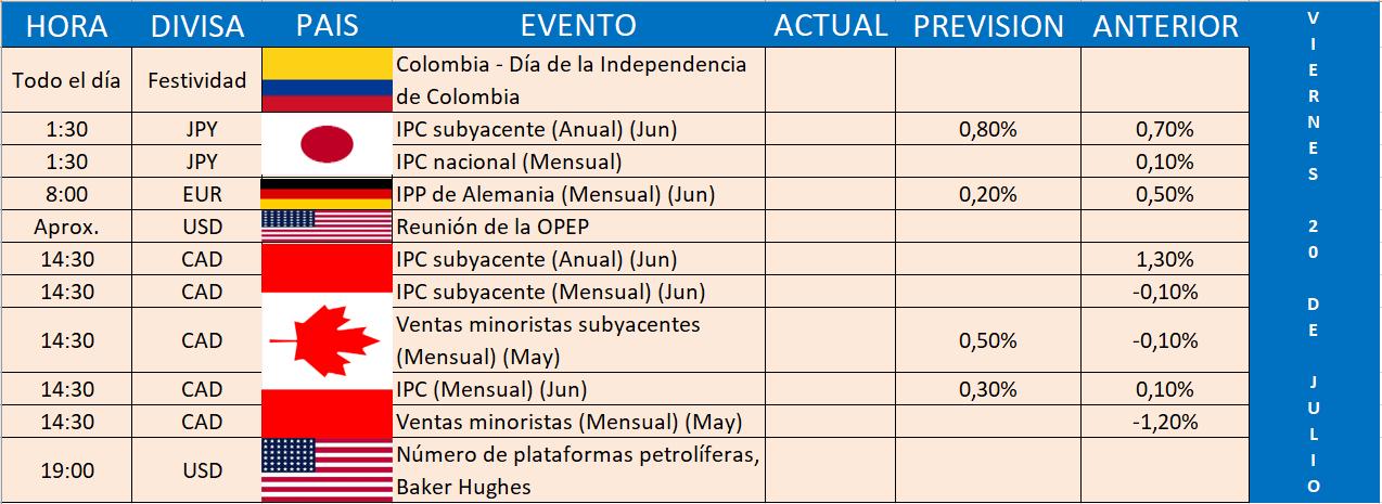 viernes1 CALENDARIO ECONÓMICO, SEMANA DEL 16 AL 22 DE JULIO