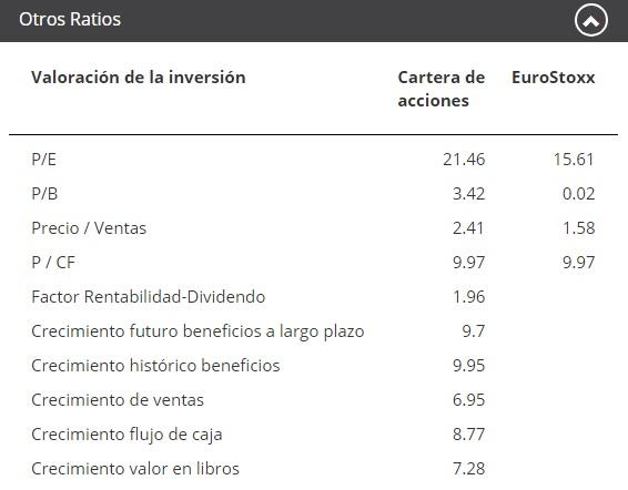 Threadneedle European Select Fund