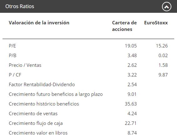 E.I. Sturdza Funds plc - Strategic Europe Value Fund EUR Acc
