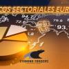 GRÁFICOS Y AMPLITUD SECTORIAL DE EUROPA Y USA SEMANA 24