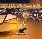 GRÁFICOS Y AMPLITUD SECTORIAL DE EUROPA Y USA SEMANA 13