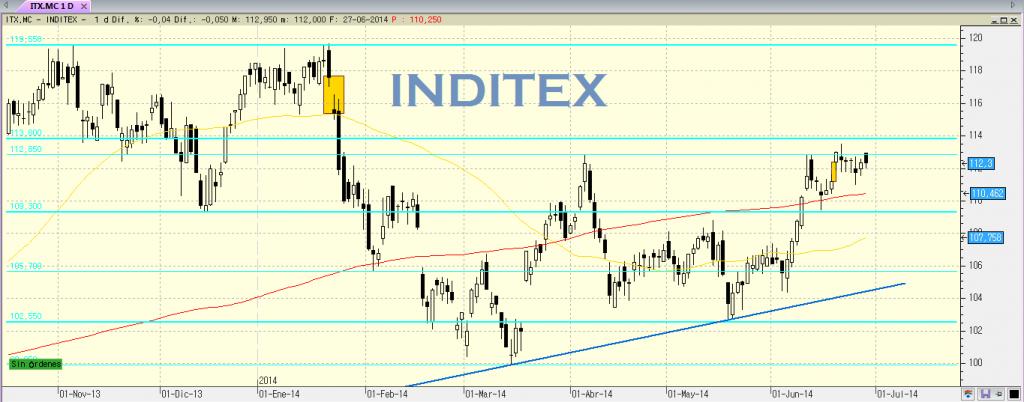 ITX 30-6-14