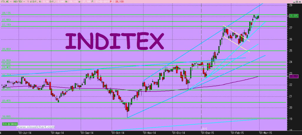 ITX 2-3-15