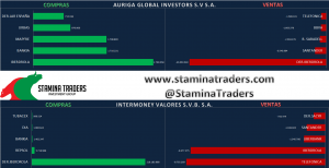 AURIGA E INTERMONEY MES