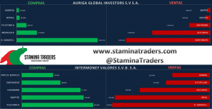 AURIGA E INTERMONEY SEMANAL