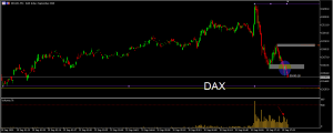 dax 15-9 amp