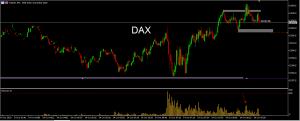 dax 14-10 amp